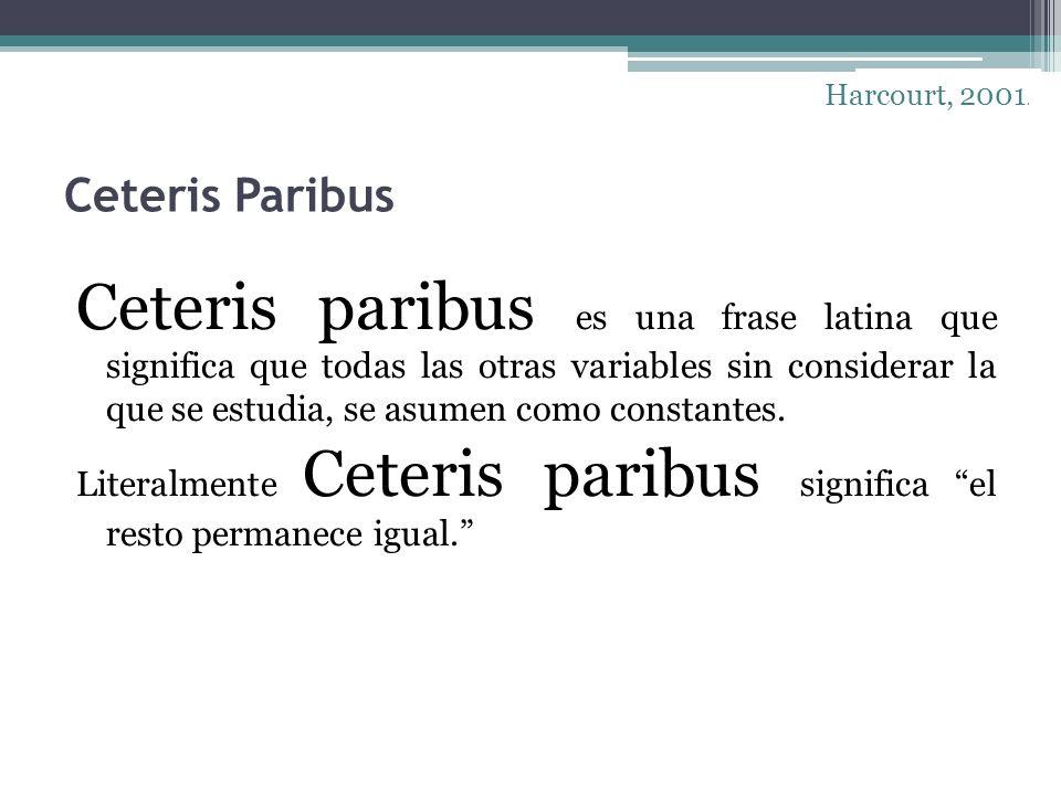 Harcourt, 2001. Ceteris Paribus.