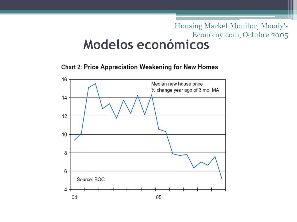 Housing Market Monitor, Moody s Economy.com, Octubre 2005