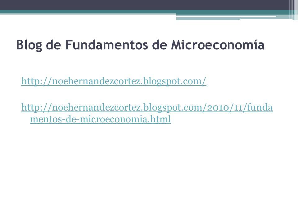Blog de Fundamentos de Microeconomía
