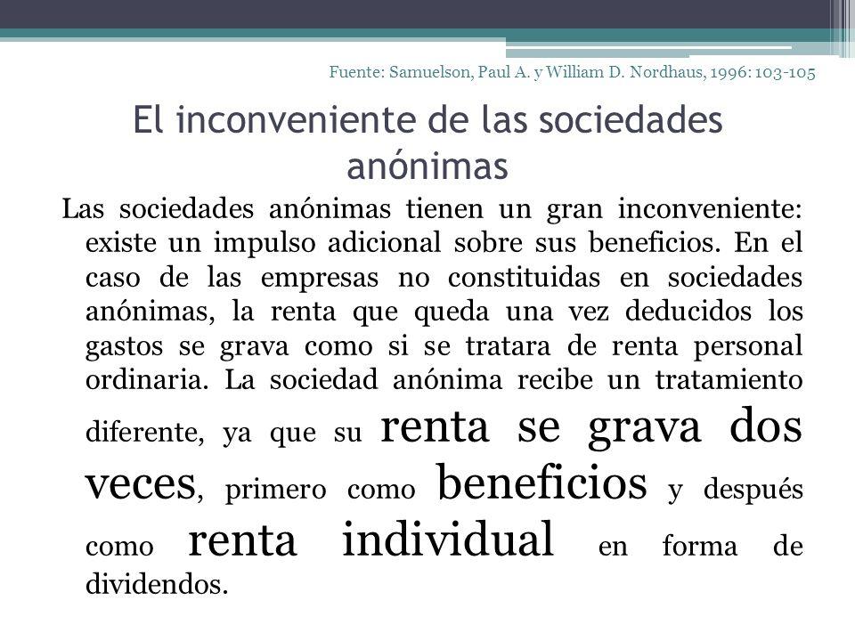 El inconveniente de las sociedades anónimas