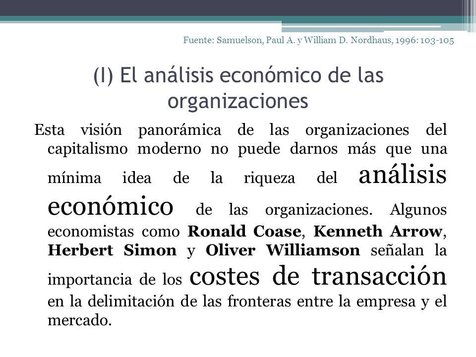 (I) El análisis económico de las organizaciones