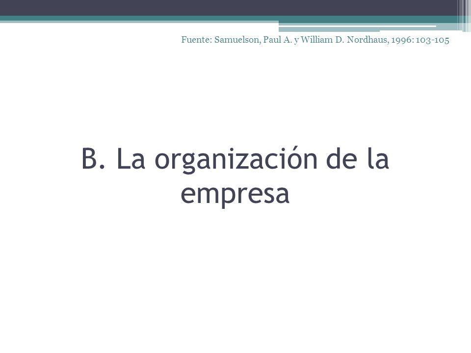 B. La organización de la empresa