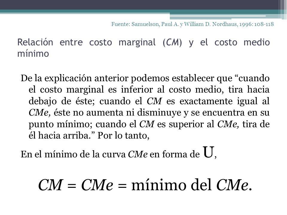 Relación entre costo marginal (CM) y el costo medio mínimo