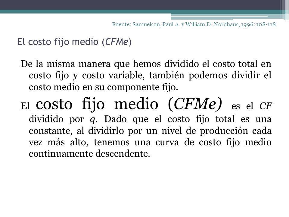 El costo fijo medio (CFMe)