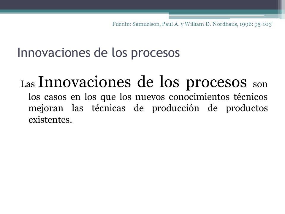Innovaciones de los procesos