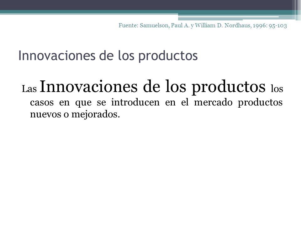 Innovaciones de los productos