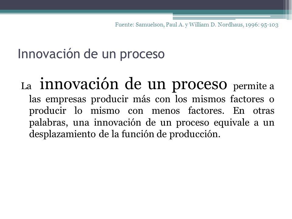 Innovación de un proceso
