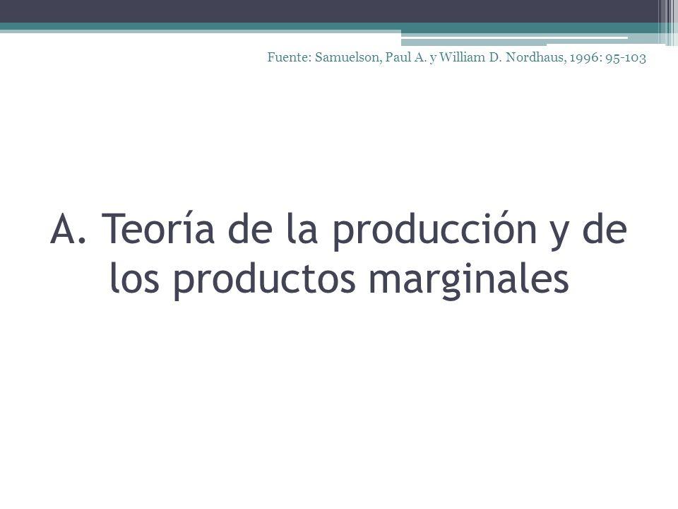A. Teoría de la producción y de los productos marginales