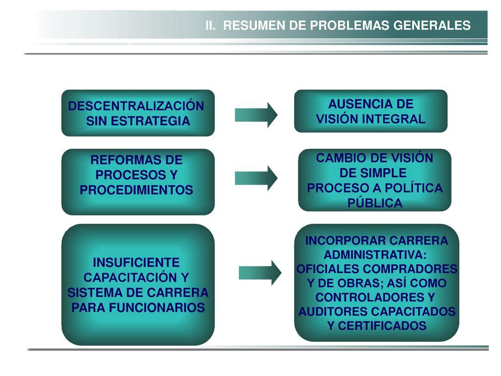 LA MODERNIZACIÓN DEL MARCO JURÍDICO DE LA OBRA PÚBLICA - ppt descargar