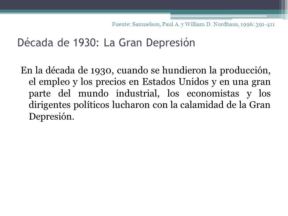 Década de 1930: La Gran Depresión