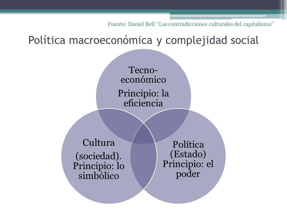 Política macroeconómica y complejidad social