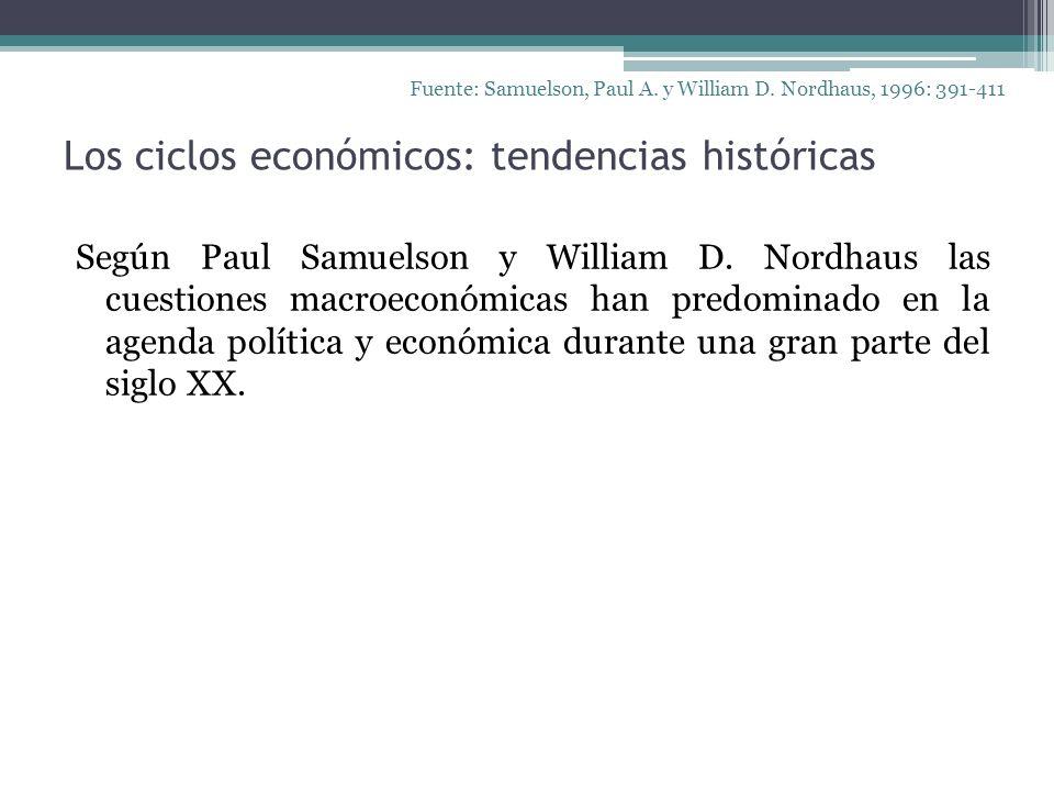 Los ciclos económicos: tendencias históricas
