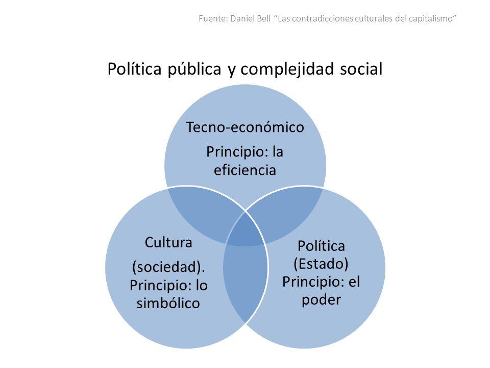 Política pública y complejidad social