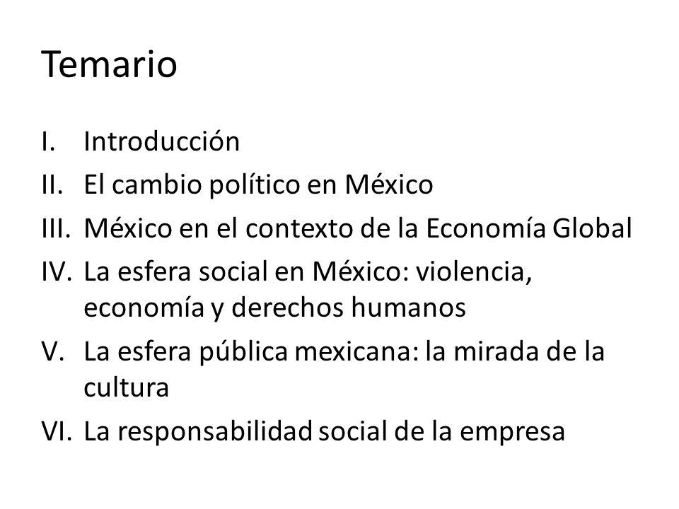 Temario Introducción El cambio político en México