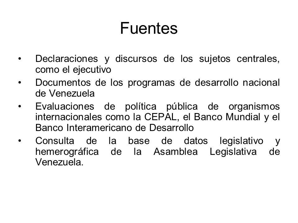 Fuentes Declaraciones y discursos de los sujetos centrales, como el ejecutivo. Documentos de los programas de desarrollo nacional de Venezuela.
