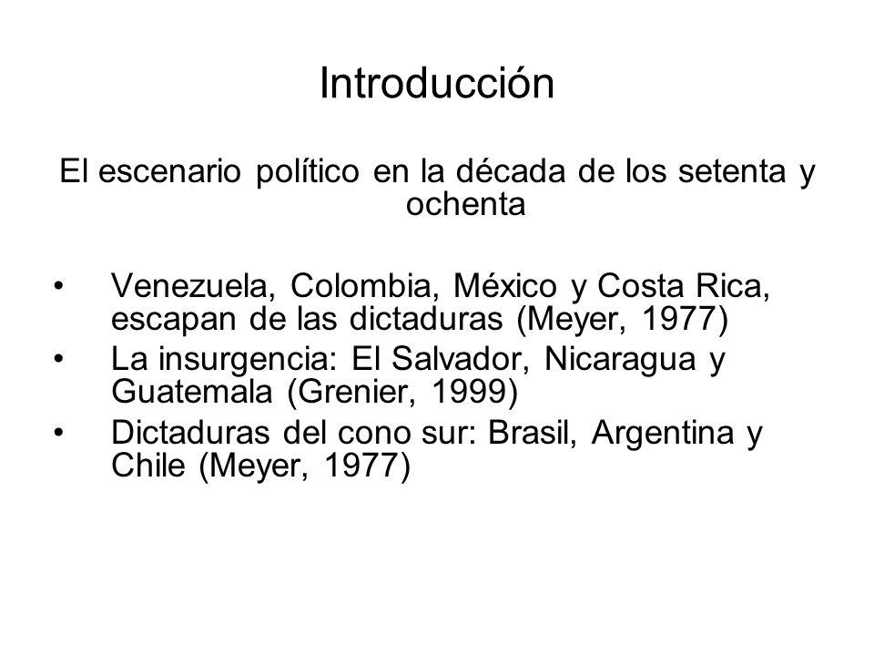 El escenario político en la década de los setenta y ochenta