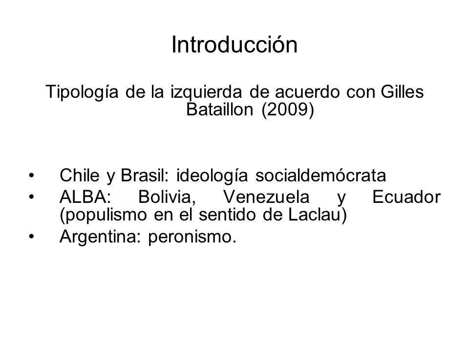 Tipología de la izquierda de acuerdo con Gilles Bataillon (2009)