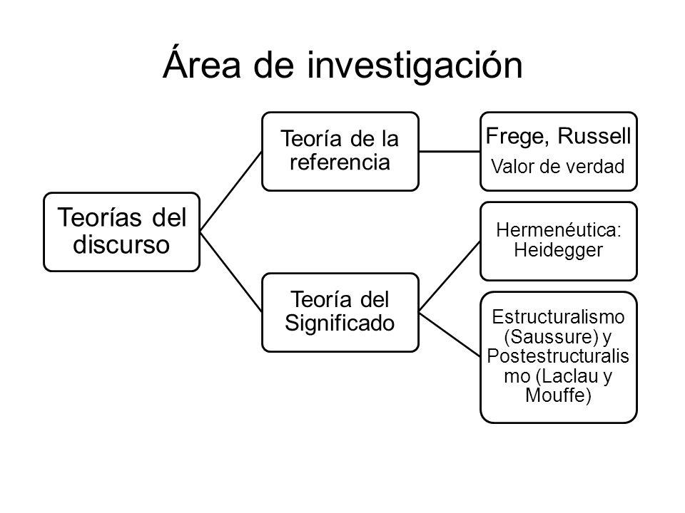 Área de investigación Teorías del discurso Teoría de la referencia
