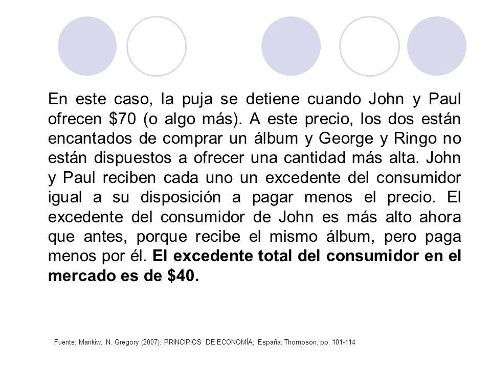 En este caso, la puja se detiene cuando John y Paul ofrecen $70 (o algo más). A este precio, los dos están encantados de comprar un álbum y George y Ringo no están dispuestos a ofrecer una cantidad más alta. John y Paul reciben cada uno un excedente del consumidor igual a su disposición a pagar menos el precio. El excedente del consumidor de John es más alto ahora que antes, porque recibe el mismo álbum, pero paga menos por él. El excedente total del consumidor en el mercado es de $40.
