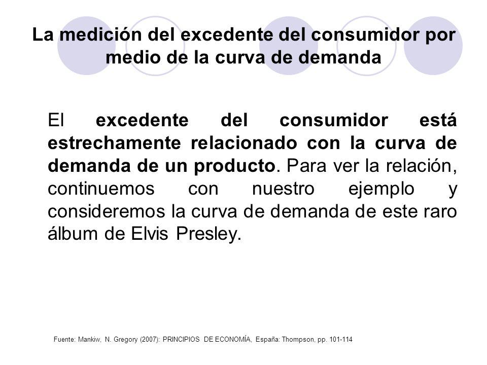 La medición del excedente del consumidor por medio de la curva de demanda