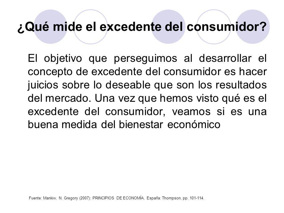 ¿Qué mide el excedente del consumidor