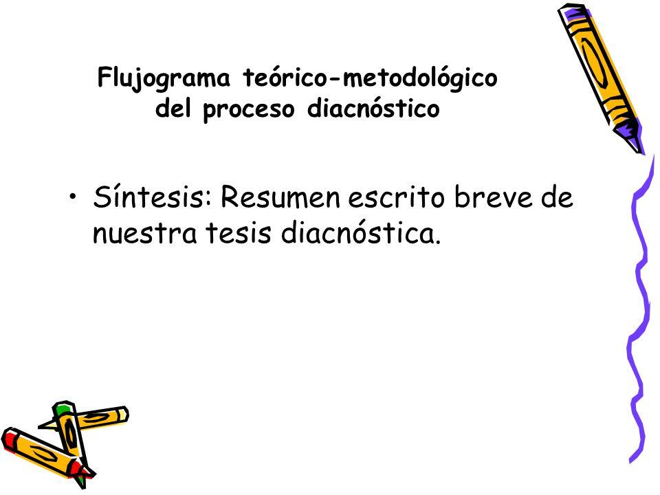 Flujograma teórico-metodológico del proceso diacnóstico
