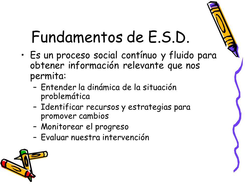 Fundamentos de E.S.D. Es un proceso social contínuo y fluido para obtener información relevante que nos permita: