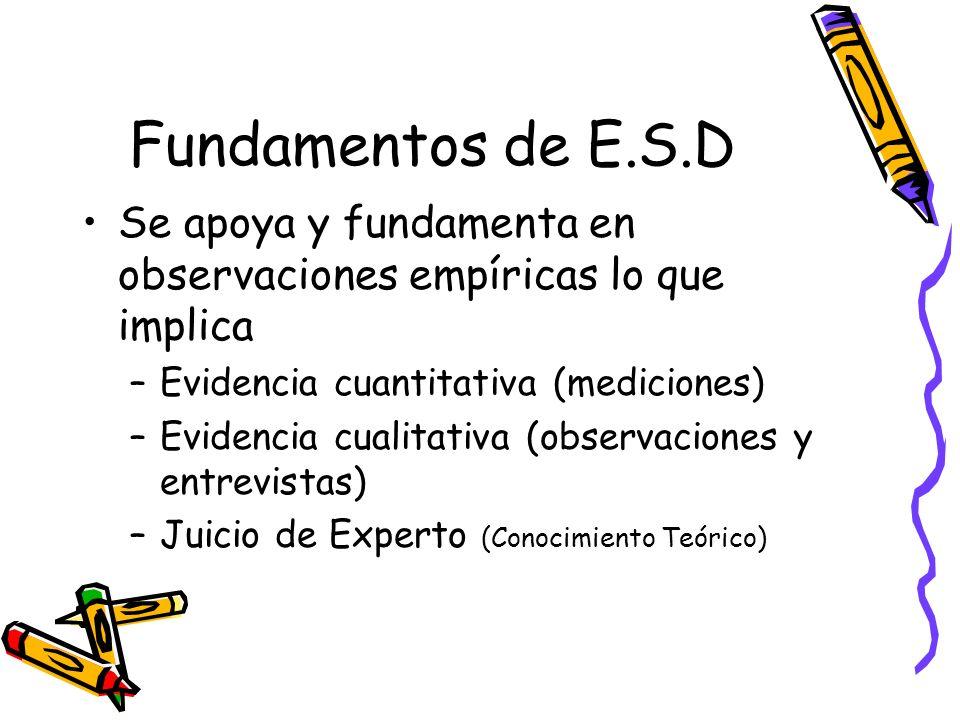 Fundamentos de E.S.D Se apoya y fundamenta en observaciones empíricas lo que implica. Evidencia cuantitativa (mediciones)