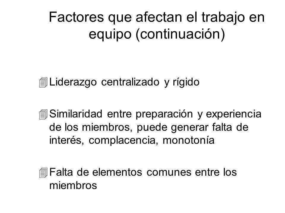 Factores que afectan el trabajo en equipo (continuación)