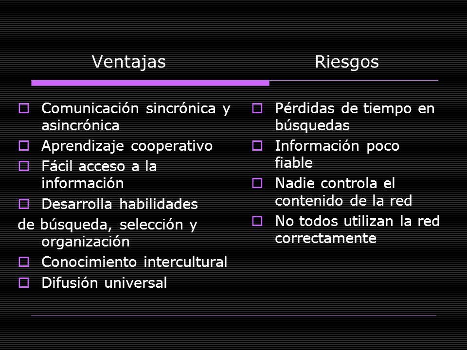 Ventajas Riesgos Comunicación sincrónica y asincrónica