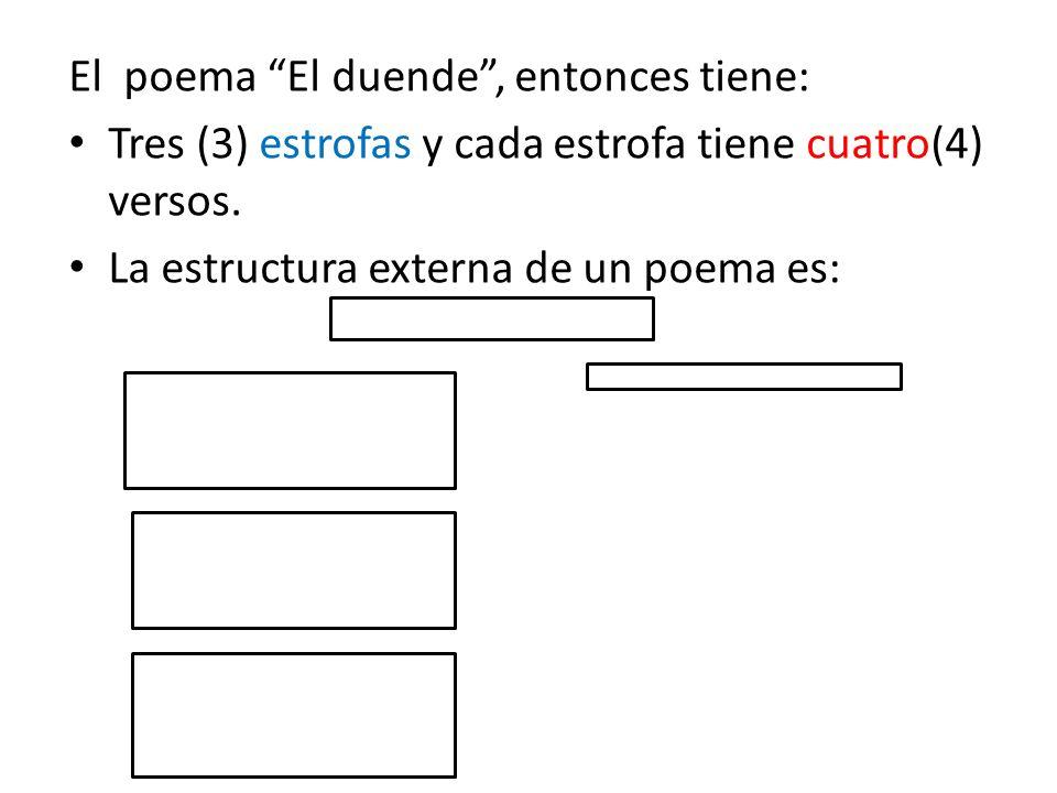 El poema El duende , entonces tiene: