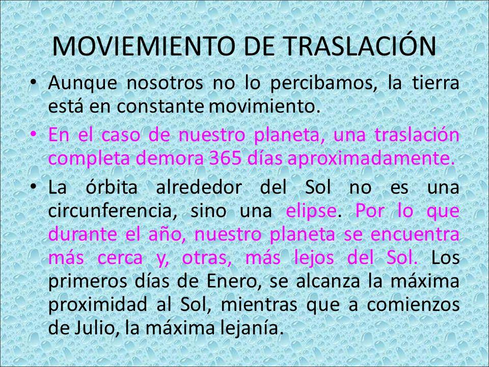MOVIEMIENTO DE TRASLACIÓN