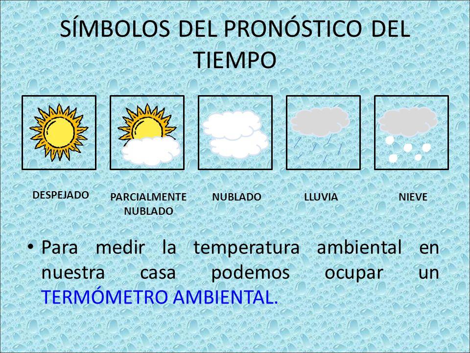 SÍMBOLOS DEL PRONÓSTICO DEL TIEMPO