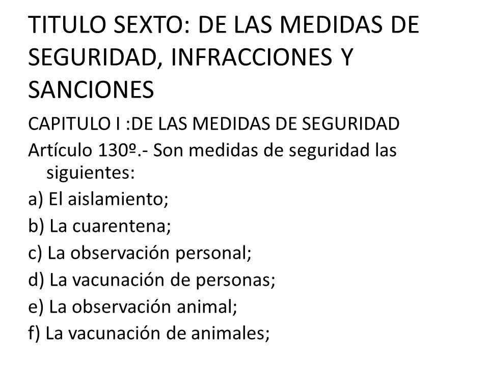 TITULO SEXTO: DE LAS MEDIDAS DE SEGURIDAD, INFRACCIONES Y SANCIONES