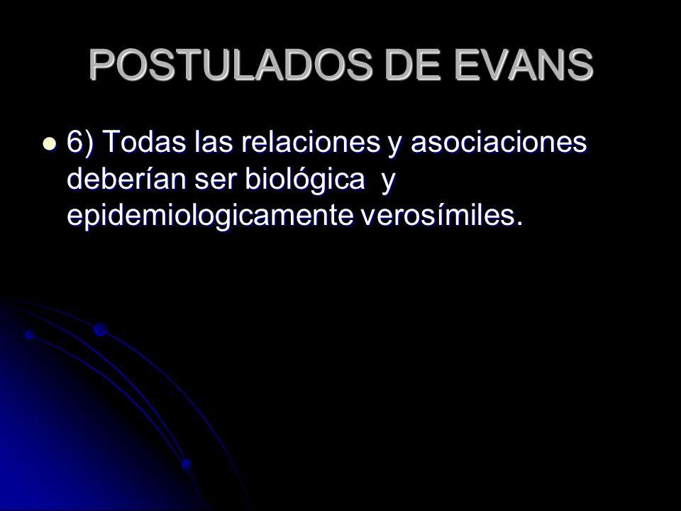 POSTULADOS DE EVANS 6) Todas las relaciones y asociaciones deberían ser biológica y epidemiologicamente verosímiles.
