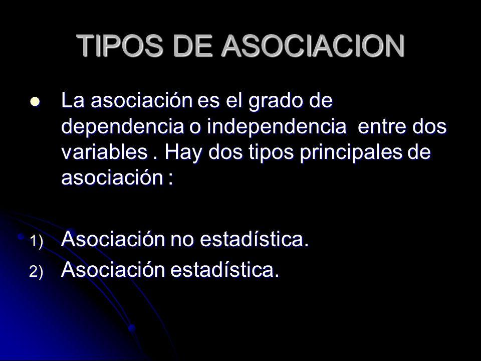 TIPOS DE ASOCIACION La asociación es el grado de dependencia o independencia entre dos variables . Hay dos tipos principales de asociación :