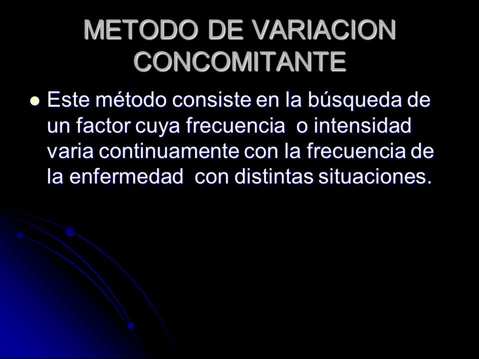 METODO DE VARIACION CONCOMITANTE