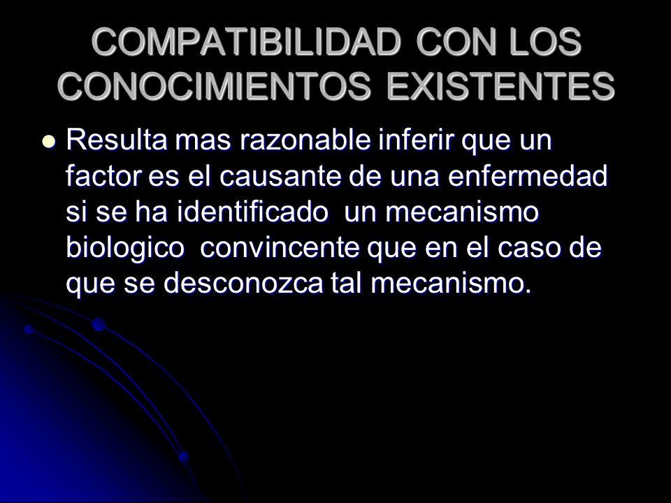 COMPATIBILIDAD CON LOS CONOCIMIENTOS EXISTENTES