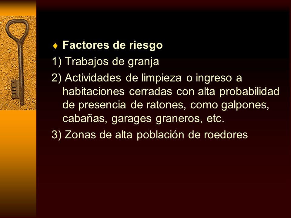 Factores de riesgo 1) Trabajos de granja.