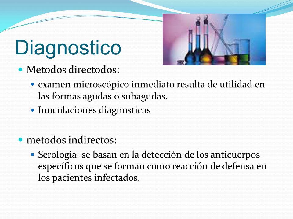 Diagnostico Metodos directodos: metodos indirectos: