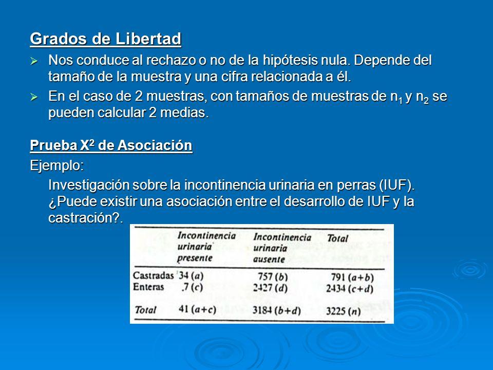 Grados de LibertadNos conduce al rechazo o no de la hipótesis nula. Depende del tamaño de la muestra y una cifra relacionada a él.
