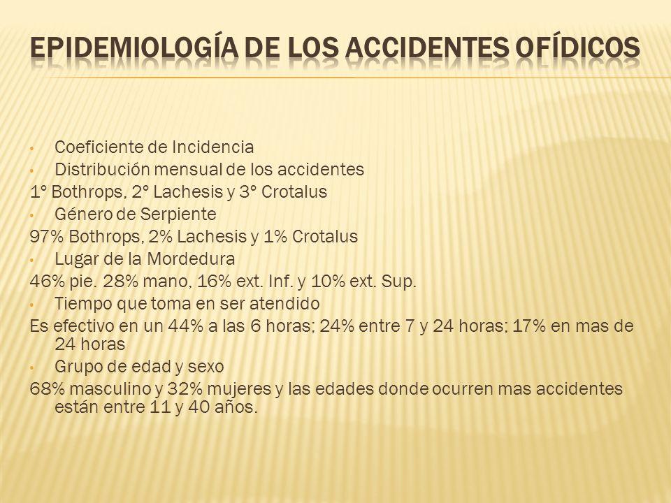 Epidemiología de los Accidentes Ofídicos