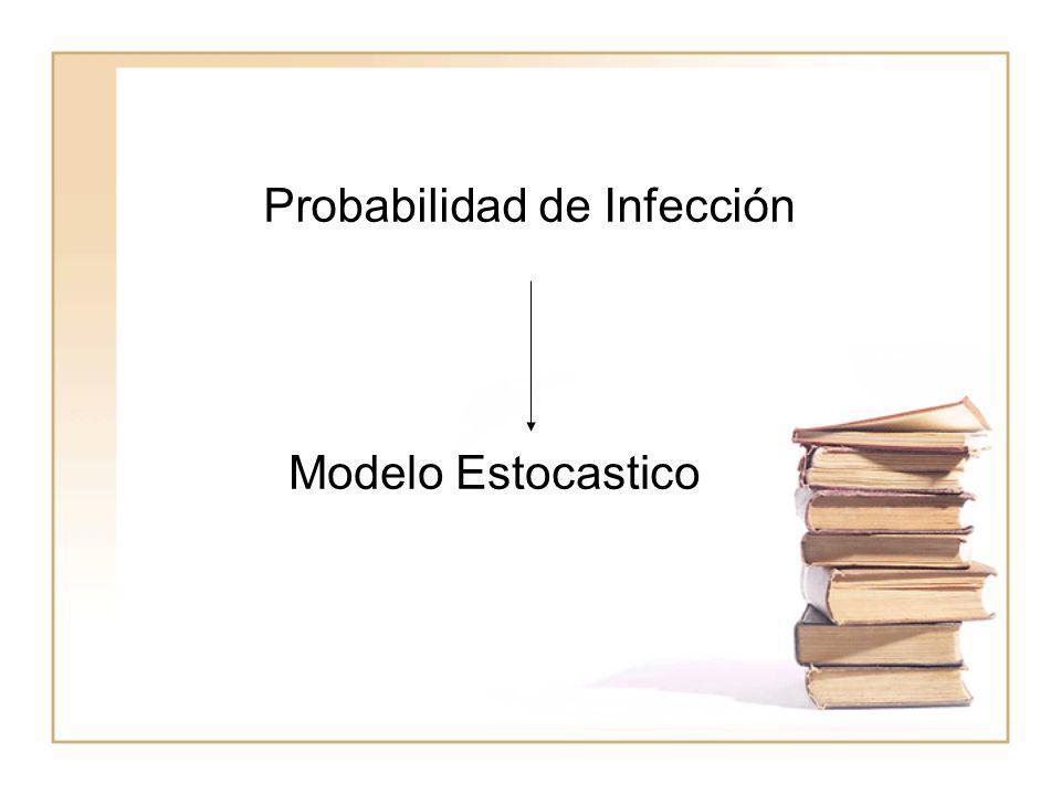 Probabilidad de Infección