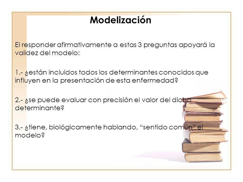Modelización El responder afirmativamente a estas 3 preguntas apoyará la validez del modelo: