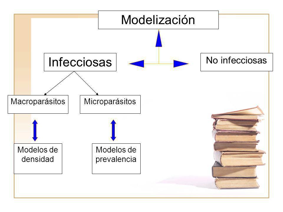Modelos de prevalencia