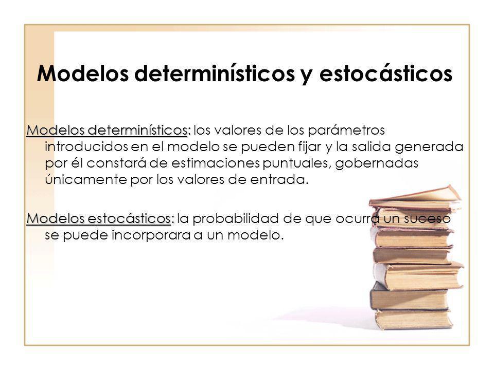 Modelos determinísticos y estocásticos