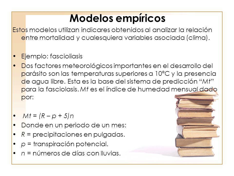Modelos empíricos Estos modelos utilizan indicares obtenidos al analizar la relación entre mortalidad y cualesquiera variables asociada (clima).