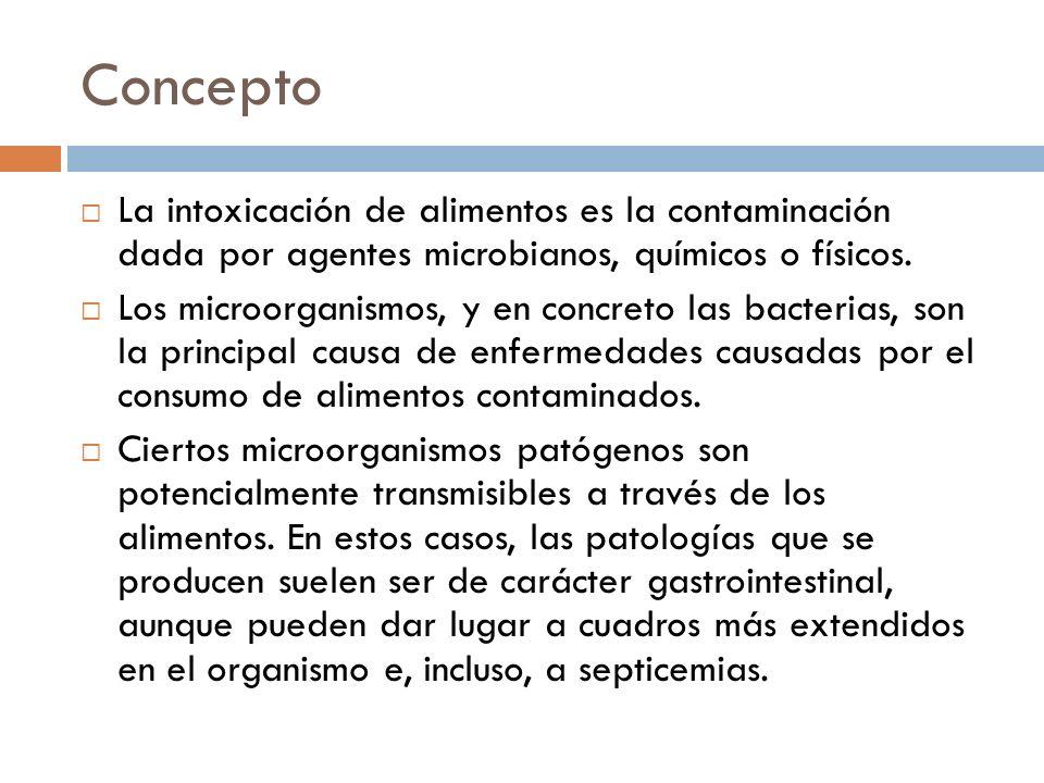 Concepto La intoxicación de alimentos es la contaminación dada por agentes microbianos, químicos o físicos.