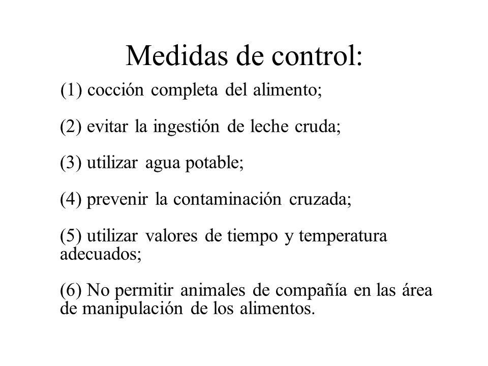 Medidas de control: