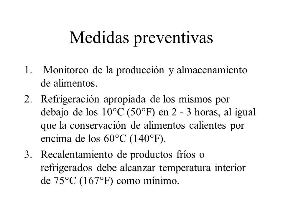 Medidas preventivas Monitoreo de la producción y almacenamiento de alimentos.